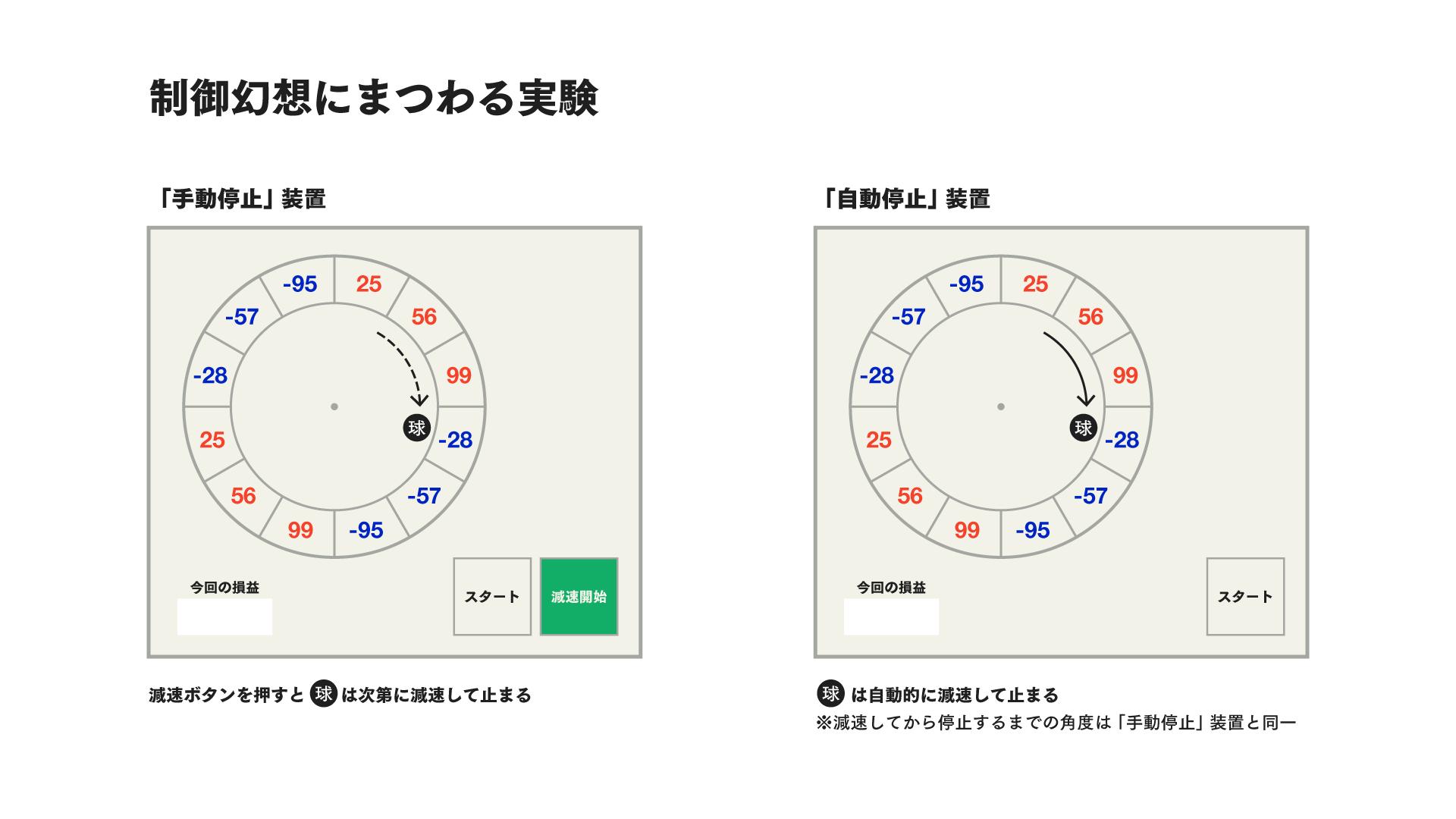 賭博行動_ルーレット.png